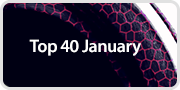 January Top 40 Production Music