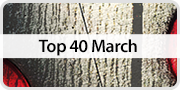 March Top 40 Production Music